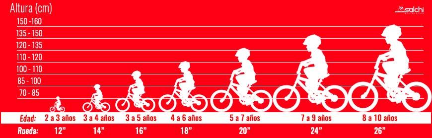 Tallas bicicletas infantiles